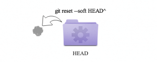 git reset --soft HEAD^ 最新のcommitを捨てる
