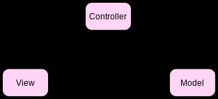 wikipedia_mvc_jp